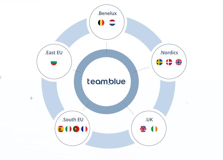 team.blue - de enkelte regioner rapporterer ind til gruppeledelsen